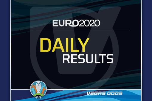 Euro 2020: Daily Results (June 21) – Andreas Christensen Thunderbolt Fires Danes Through