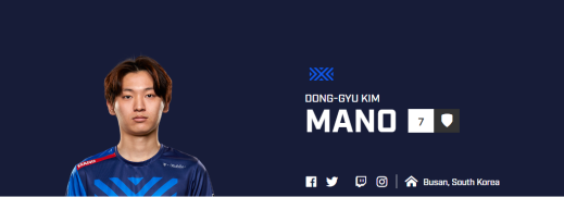 """Dong-gyu """"MANO"""" Kim – New York Excelsior"""