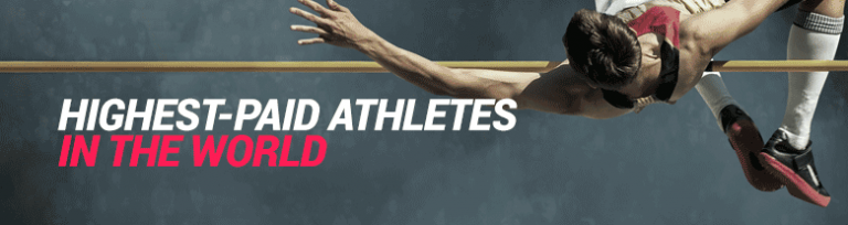 25 Highest-Paid Athletes in the World in 2020