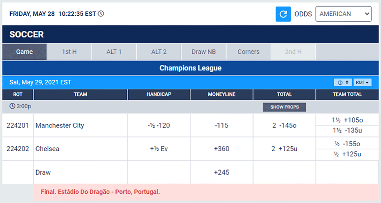 image of bet us soccer betting champions league