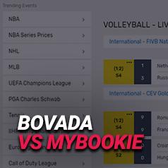 MyBookie vs Bovada — Sportsbook Comparison in 2021