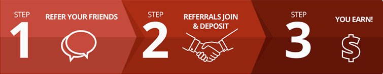 betonline refer a friend example image