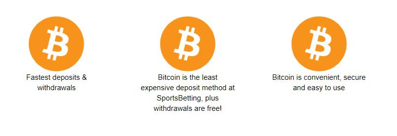 Reasons to use Bitcoin to bet at Sportsbetting.ag