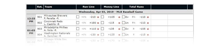 Odds in Spotsbetting.ag
